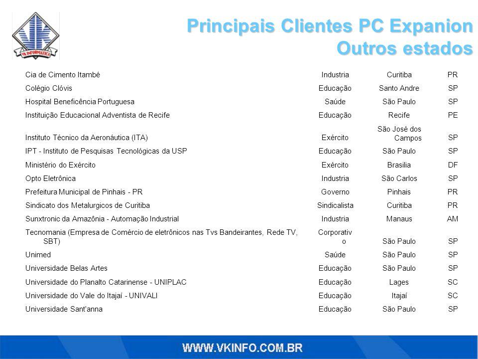 Principais Clientes PC Expanion Outros estados SPSão PauloEducaçãoUniversidade Sant'anna SCItajaíEducaçãoUniversidade do Vale do Itajaí - UNIVALI SCLa