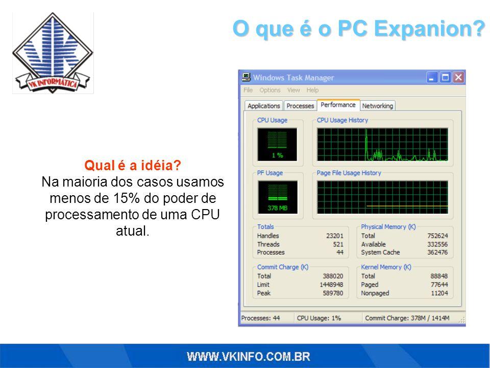 O que é o PC Expanion? Qual é a idéia? Na maioria dos casos usamos menos de 15% do poder de processamento de uma CPU atual.