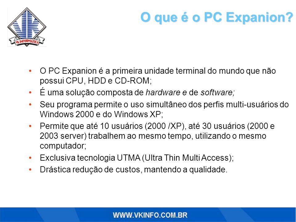 Redução drástica nos custos de Manutenção Solução 30 Usuários Gastos com manutenção (1 ano) Solução PC ExpanionSolução PC Valor por HostR$ 30,00 (*)Valor por máquina R$ 15,00 Valor por monitor +teclado + PC Expanion R$ 5,00 Total de PC´s Host1Total de PC´s completos 30 Total de monitores + teclados + PC Expanion 29 Total de meses12Total de meses12 Total usuários30Total usuários30 R$ 2.100,00 R$ 5.400,00 ECONOMIA em 1 ano de R$ 3.300,00 ( 61,11%) ECONOMIA em 3 anos de R$ 9.900,00 (61,11%) Total economia com manutenção = 61,11% (*) Como o Host na Solução de 30 usuários é uma máquina de maior valor então consideramos a manutenção mensal do mesmo o dobro do PC
