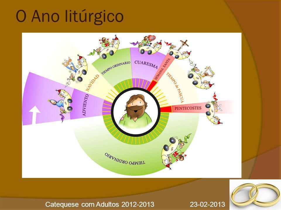 Catequese com Adultos 2012-2013 23-02-2013 O Ano litúrgico