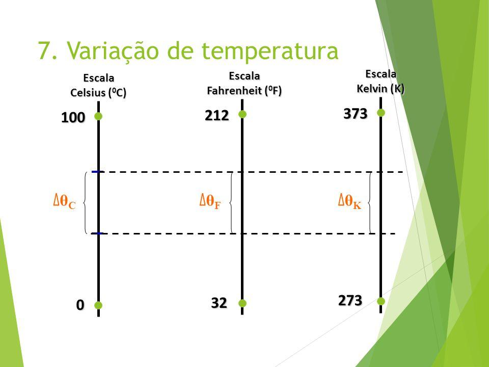 7. Variação de temperatura Escala Celsius ( 0 C) 0 100 Escala Fahrenheit ( 0 F) 32 212 Escala Kelvin (K) 273 373 ΔθCΔθC ΔθFΔθF ΔθKΔθK