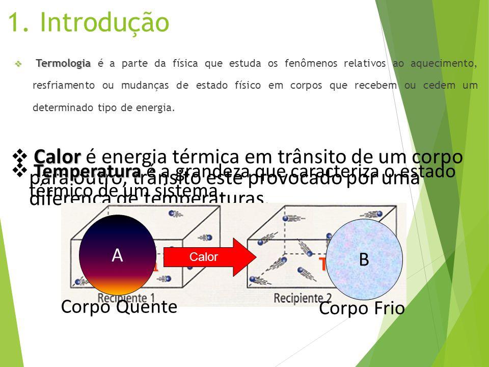 1. Introdução  Termologia  Termologia é a parte da física que estuda os fenômenos relativos ao aquecimento, resfriamento ou mudanças de estado físic