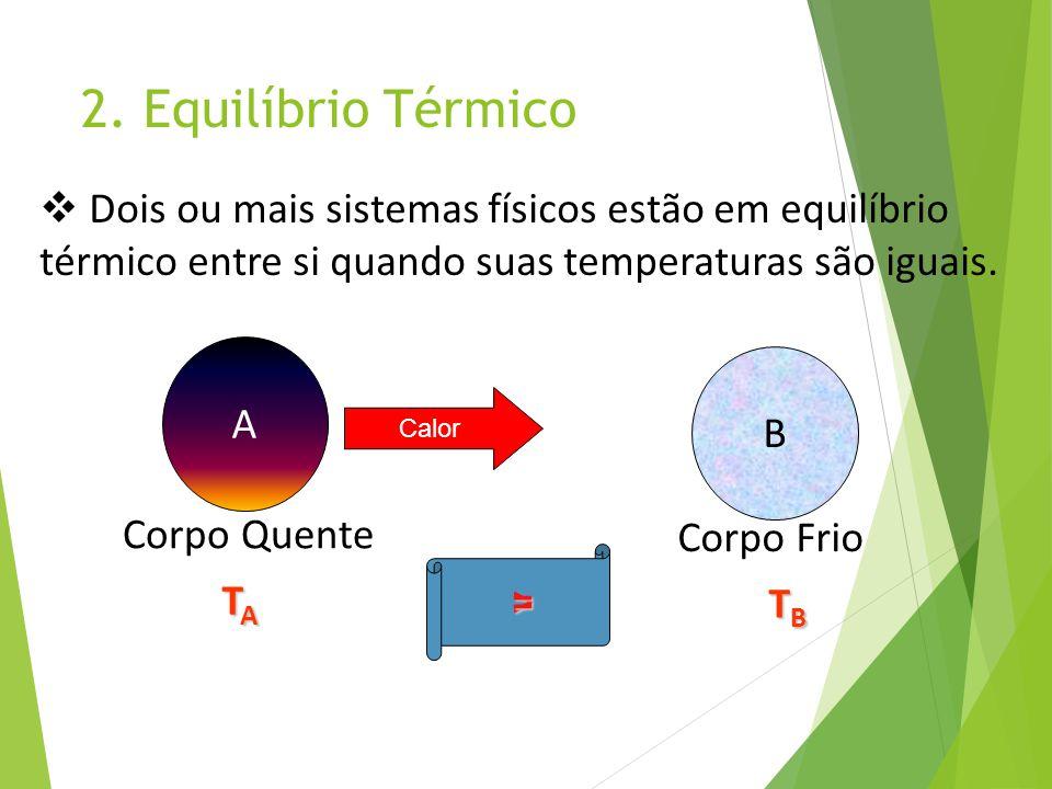 2. Equilíbrio Térmico  Dois ou mais sistemas físicos estão em equilíbrio térmico entre si quando suas temperaturas são iguais. A B Corpo Quente Corpo