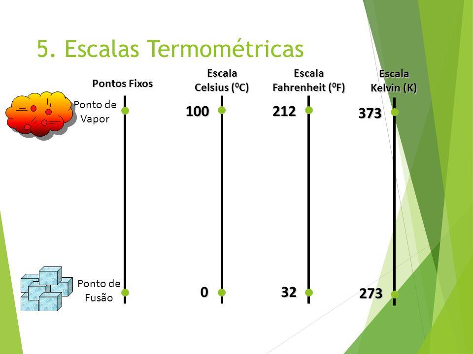 5. Escalas Termométricas Ponto de Vapor Pontos Fixos Ponto de Fusão Escala Celsius ( 0 C) 0 100 Escala Fahrenheit ( 0 F) 32 212 Escala Kelvin (K) 273