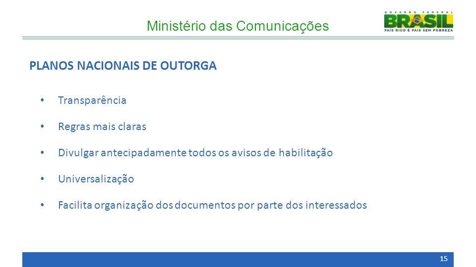 Transparência Regras mais claras Divulgar antecipadamente todos os avisos de habilitação Universalização Facilita organização dos documentos por parte