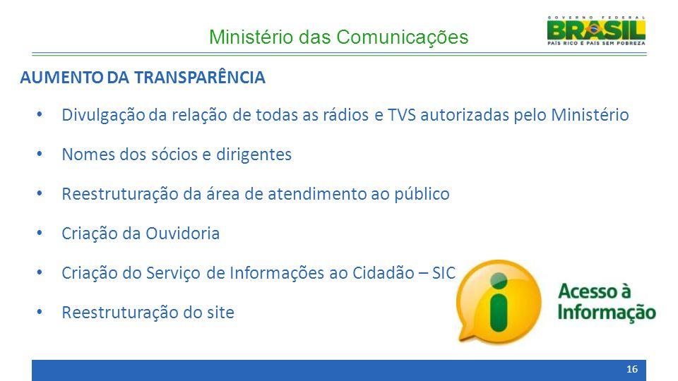 Divulgação da relação de todas as rádios e TVS autorizadas pelo Ministério Nomes dos sócios e dirigentes Reestruturação da área de atendimento ao públ