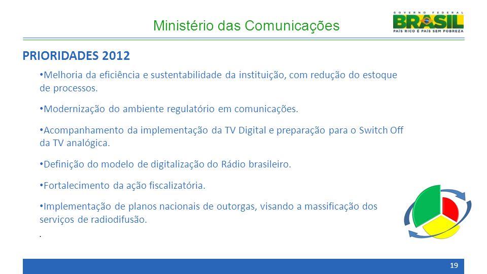19 Melhoria da eficiência e sustentabilidade da instituição, com redução do estoque de processos. Modernização do ambiente regulatório em comunicações