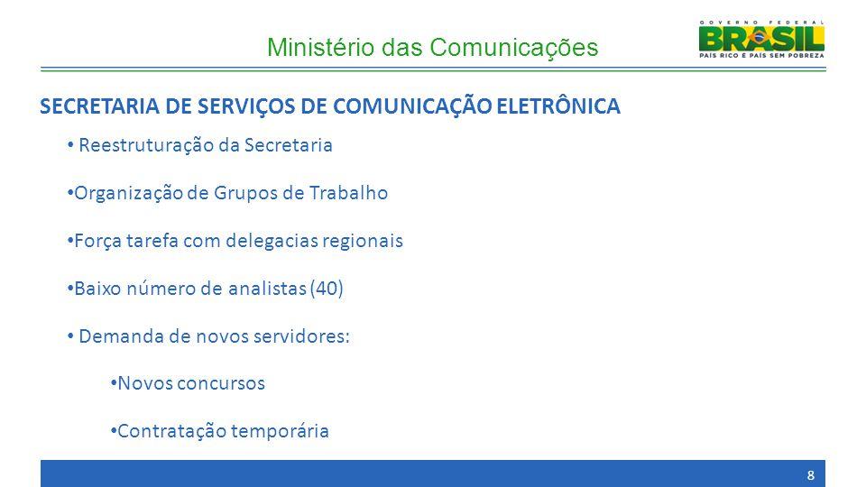 SECRETARIA DE SERVIÇOS DE COMUNICAÇÃO ELETRÔNICA Ministério das Comunicações Reestruturação da Secretaria Organização de Grupos de Trabalho Força tare