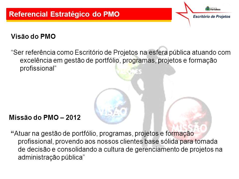 """Referencial Estratégico do PMO Missão do PMO – 2012 """"Atuar na gestão de portfólio, programas, projetos e formação profissional, provendo aos nossos cl"""