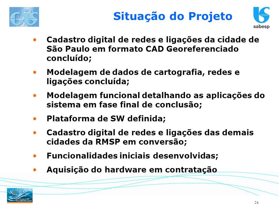 24 Situação do Projeto Cadastro digital de redes e ligações da cidade de São Paulo em formato CAD Georeferenciado concluído; Modelagem de dados de car