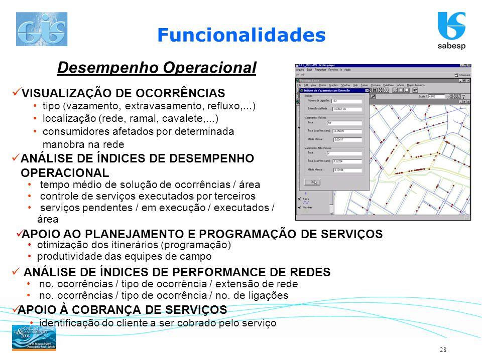 28 Desempenho Operacional VISUALIZAÇÃO DE OCORRÊNCIAS tipo (vazamento, extravasamento, refluxo,...) localização (rede, ramal, cavalete,...) consumidor