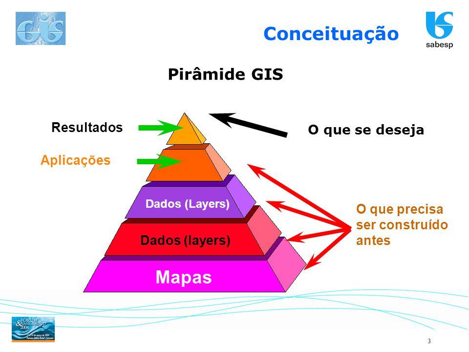 4 Gerenciamento de Projetos GIS / Mapas Atendimento ao Consumidor Manobra Modelagem de água Planejamento Modelagem de Esgoto Comercial Manutenção Ordens de Serviço GIS Distribuído Database Padrão Integração de Processos Conceituação