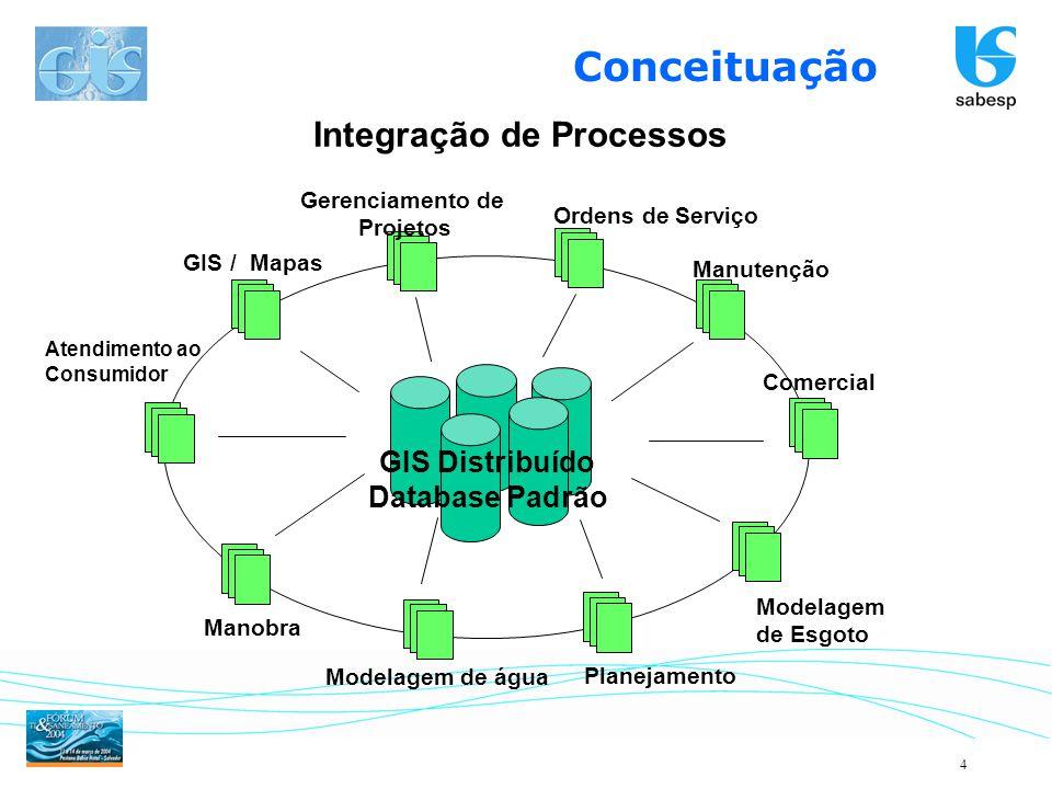 4 Gerenciamento de Projetos GIS / Mapas Atendimento ao Consumidor Manobra Modelagem de água Planejamento Modelagem de Esgoto Comercial Manutenção Orde
