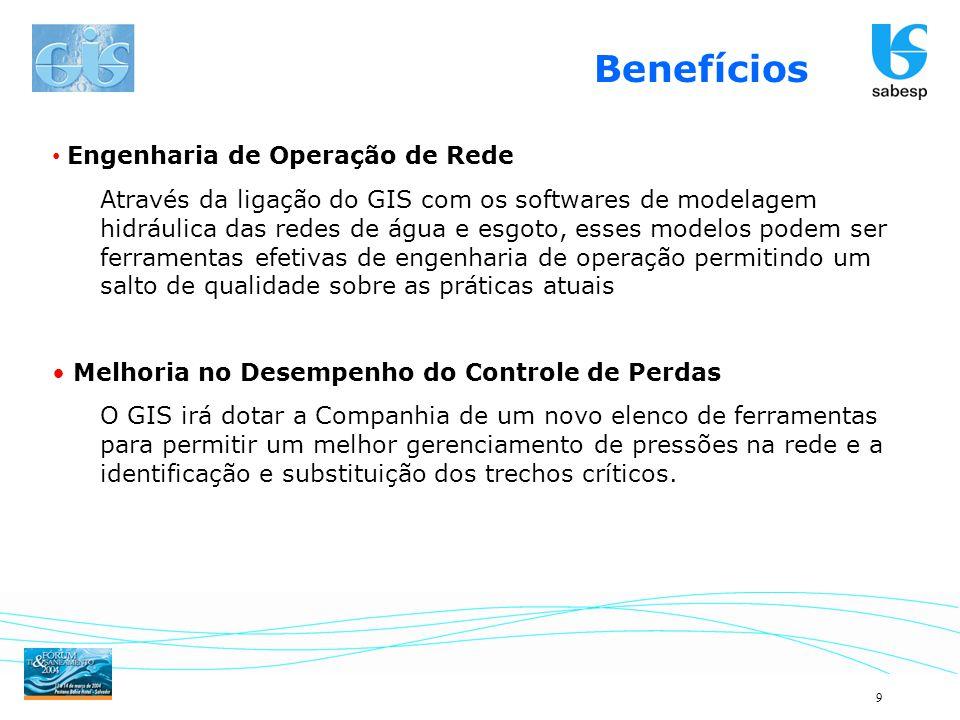 30 MANUTENÇÃO DE REDES VISUALIZAÇÃO E ANÁLISE DOS PONTOS DE COLETA em função dos parâmetros de controle (cloro, pH, cor, turbidez,...) e da distribuição espacial dos mesmos OTIMIZACAO DA OPERAÇÃO DA REDE com simulações hidráulicas (inclusive de expansão de rede) – software de modelagem hidráulica Análise integrada de características físicas da rede (no.