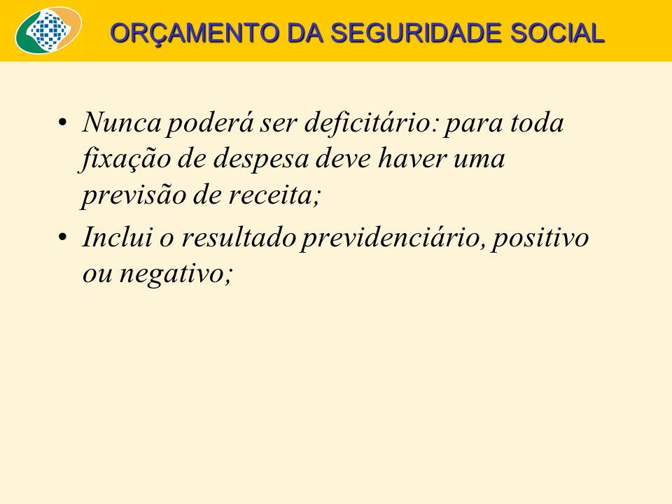 ORÇAMENTO DA SEGURIDADE SOCIAL Nunca poderá ser deficitário: para toda fixação de despesa deve haver uma previsão de receita; Inclui o resultado previdenciário, positivo ou negativo;