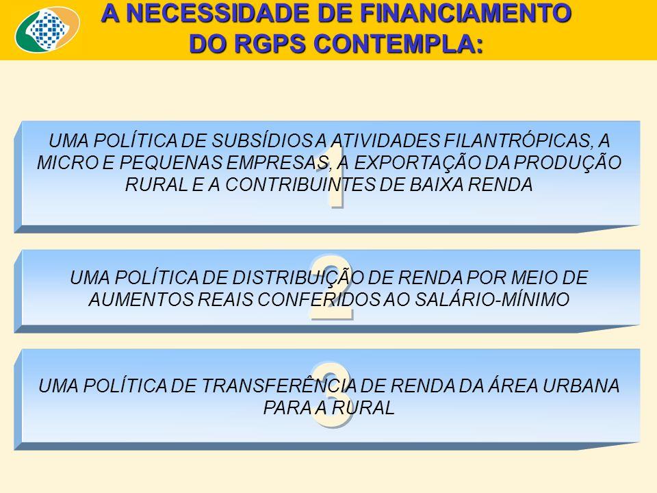 UMA POLÍTICA DE SUBSÍDIOS A ATIVIDADES FILANTRÓPICAS, A MICRO E PEQUENAS EMPRESAS, A EXPORTAÇÃO DA PRODUÇÃO RURAL E A CONTRIBUINTES DE BAIXA RENDA UMA POLÍTICA DE DISTRIBUIÇÃO DE RENDA POR MEIO DE AUMENTOS REAIS CONFERIDOS AO SALÁRIO-MÍNIMO A NECESSIDADE DE FINANCIAMENTO DO RGPS CONTEMPLA: UMA POLÍTICA DE TRANSFERÊNCIA DE RENDA DA ÁREA URBANA PARA A RURAL