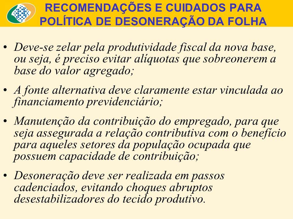 RECOMENDAÇÕES E CUIDADOS PARA POLÍTICA DE DESONERAÇÃO DA FOLHA Deve-se zelar pela produtividade fiscal da nova base, ou seja, é preciso evitar alíquotas que sobreonerem a base do valor agregado; A fonte alternativa deve claramente estar vinculada ao financiamento previdenciário; Manutenção da contribuição do empregado, para que seja assegurada a relação contributiva com o benefício para aqueles setores da população ocupada que possuem capacidade de contribuição; Desoneração deve ser realizada em passos cadenciados, evitando choques abruptos desestabilizadores do tecido produtivo.