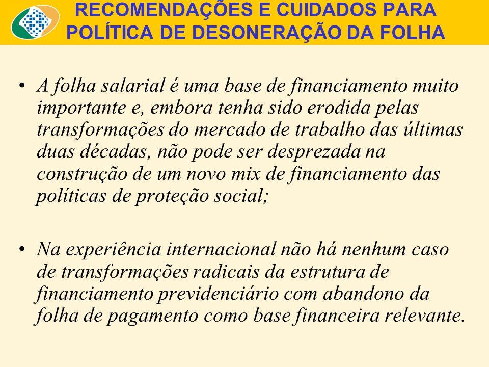 RECOMENDAÇÕES E CUIDADOS PARA POLÍTICA DE DESONERAÇÃO DA FOLHA A folha salarial é uma base de financiamento muito importante e, embora tenha sido erodida pelas transformações do mercado de trabalho das últimas duas décadas, não pode ser desprezada na construção de um novo mix de financiamento das políticas de proteção social; Na experiência internacional não há nenhum caso de transformações radicais da estrutura de financiamento previdenciário com abandono da folha de pagamento como base financeira relevante.