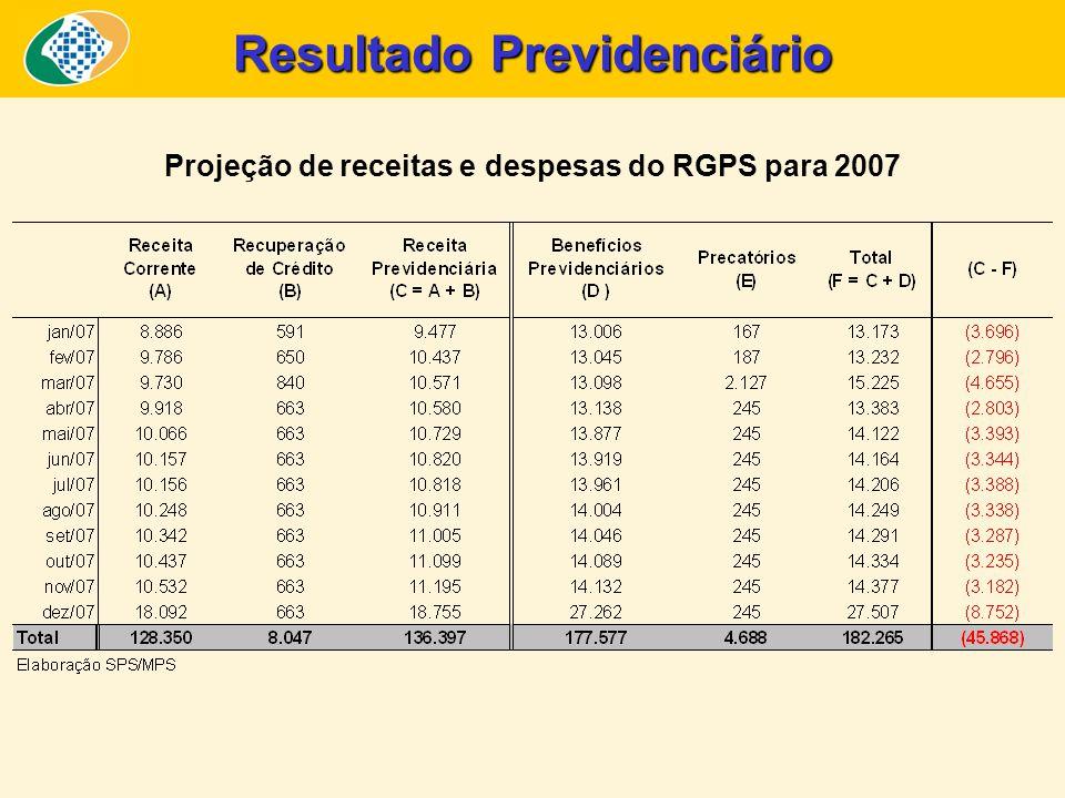 Resultado Previdenciário Projeção de receitas e despesas do RGPS para 2007