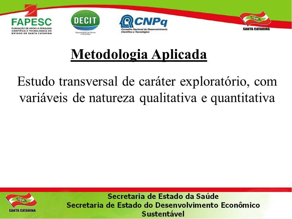 Metodologia Aplicada Estudo transversal de caráter exploratório, com variáveis de natureza qualitativa e quantitativa
