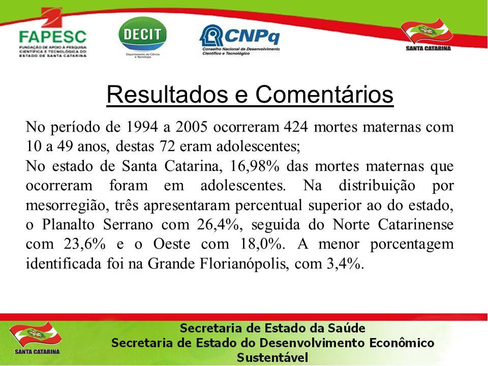 Resultados e Comentários RMM em adolescentes e dos 20-49anos por mesorregiões, no período de 1994-2005.