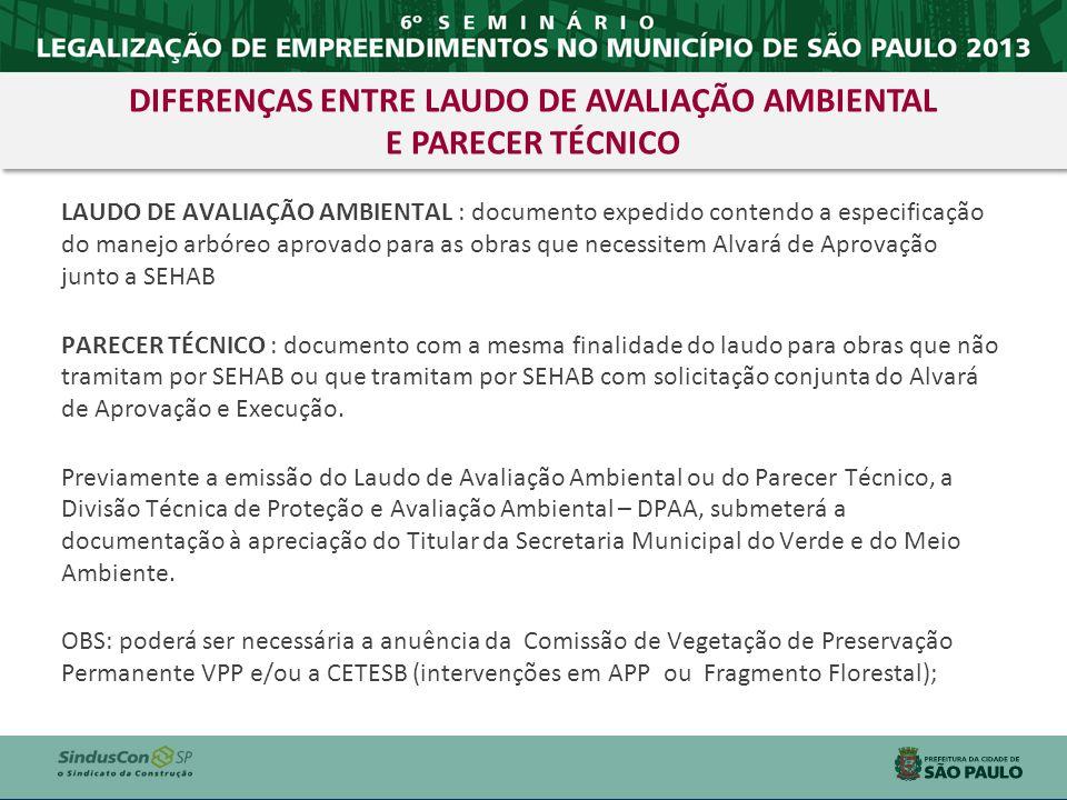 LAUDO DE AVALIAÇÃO AMBIENTAL : documento expedido contendo a especificação do manejo arbóreo aprovado para as obras que necessitem Alvará de Aprovação