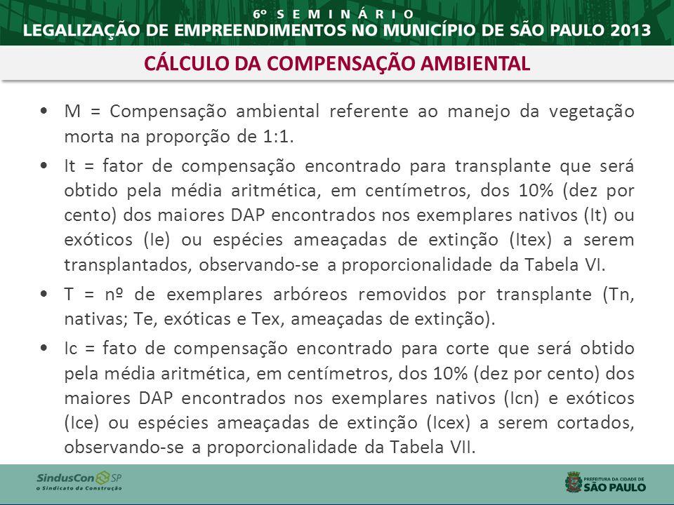 M = Compensação ambiental referente ao manejo da vegetação morta na proporção de 1:1. It = fator de compensação encontrado para transplante que será o