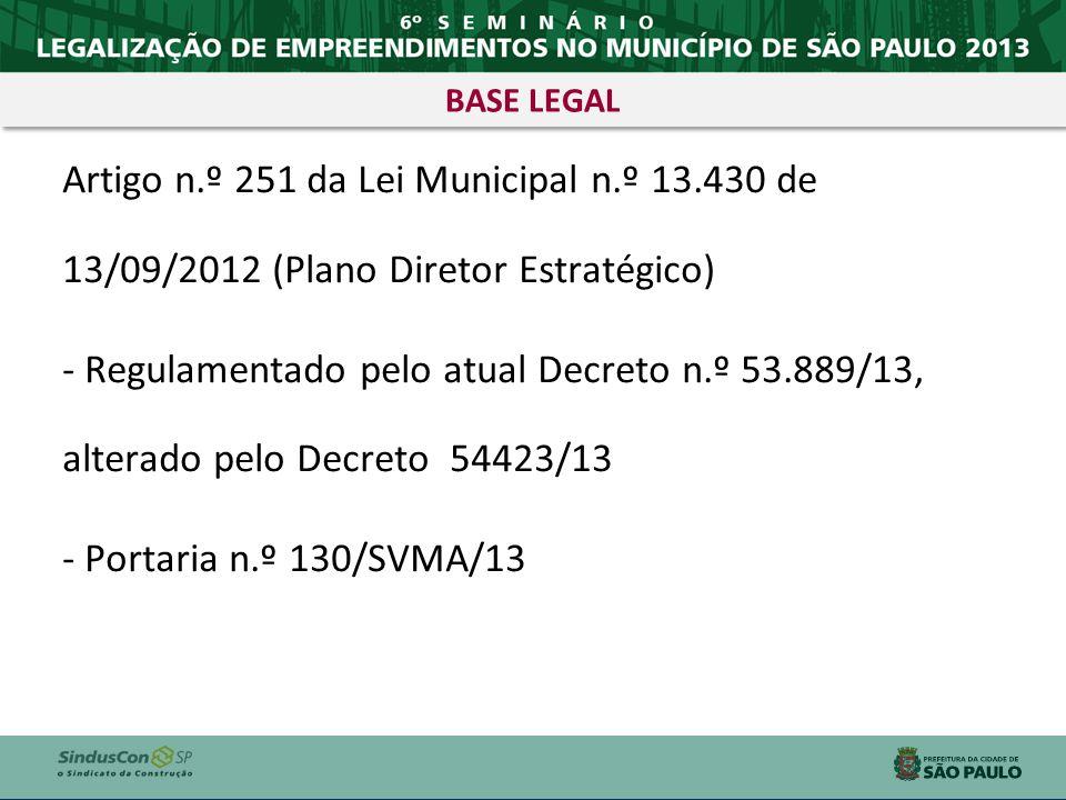 Artigo n.º 251 da Lei Municipal n.º 13.430 de 13/09/2012 (Plano Diretor Estratégico) - Regulamentado pelo atual Decreto n.º 53.889/13, alterado pelo D