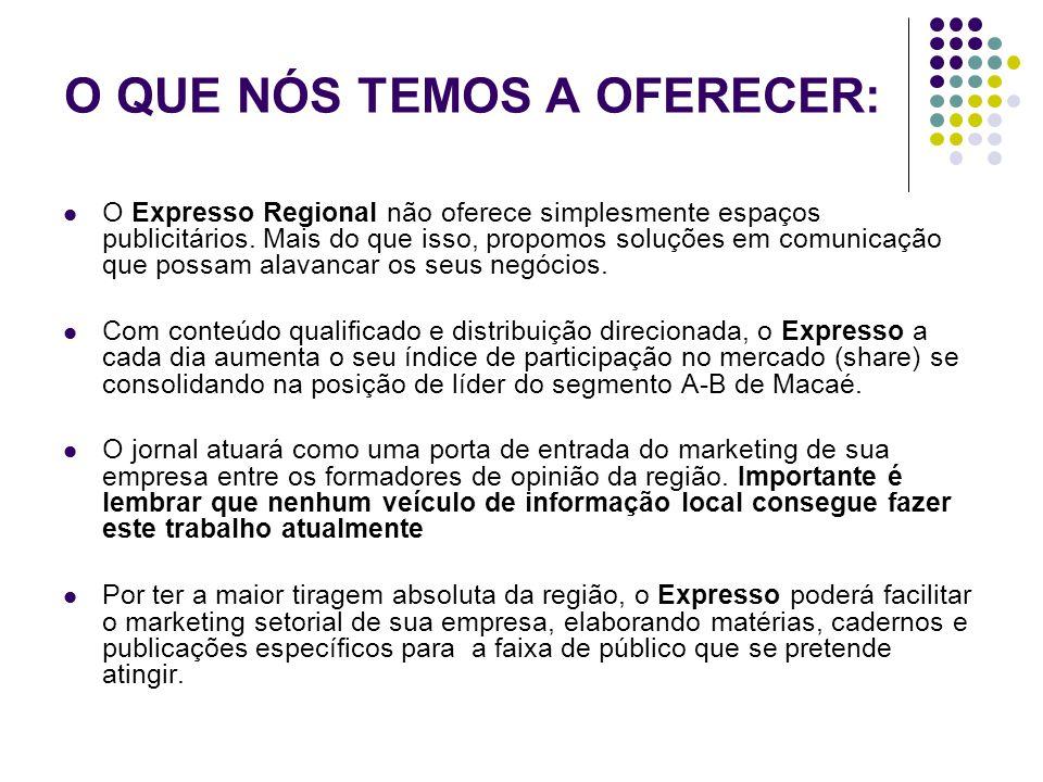 O QUE NÓS TEMOS A OFERECER: O Expresso Regional não oferece simplesmente espaços publicitários. Mais do que isso, propomos soluções em comunicação que