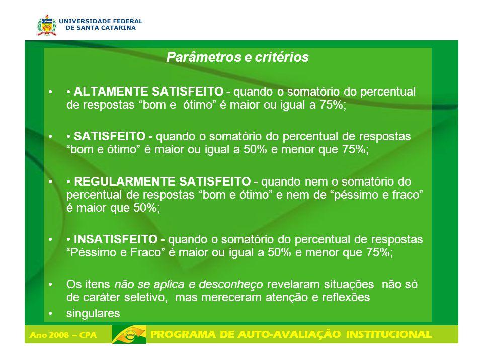 """Ano 2008 – CPA PROGRAMA DE AUTO-AVALIAÇÃO INSTITUCIONAL Parâmetros e critérios ALTAMENTE SATISFEITO - quando o somatório do percentual de respostas """"b"""