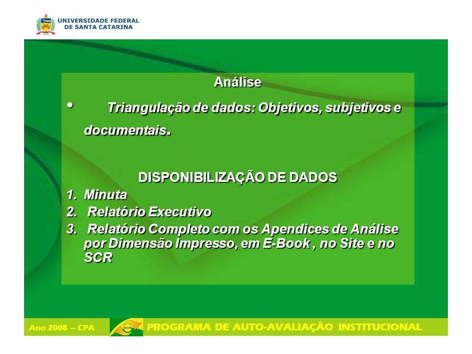 Ano 2008 – CPA PROGRAMA DE AUTO-AVALIAÇÃO INSTITUCIONAL Análise Triangulação de dados: Objetivos, subjetivos e documentais. Triangulação de dados: Obj