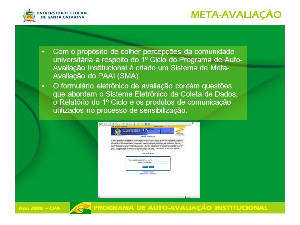 Ano 2008 – CPA PROGRAMA DE AUTO-AVALIAÇÃO INSTITUCIONAL META-AVALIAÇÃO Com o propósito de colher percepções da comunidade universitária a respeito do