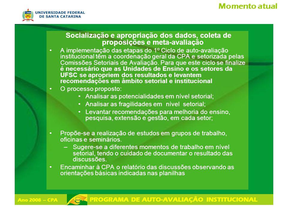 Ano 2008 – CPA PROGRAMA DE AUTO-AVALIAÇÃO INSTITUCIONAL Momento atual Socialização e apropriação dos dados, coleta de proposições e meta-avaliação A i