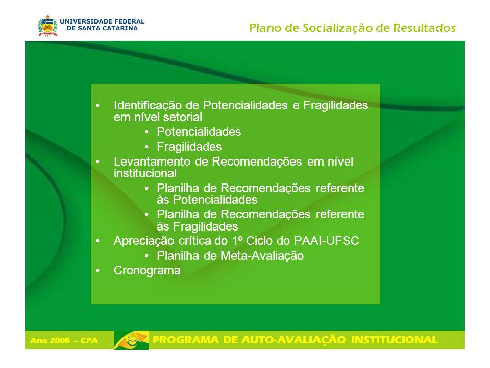 Ano 2008 – CPA PROGRAMA DE AUTO-AVALIAÇÃO INSTITUCIONAL Plano de Socialização de Resultados Identificação de Potencialidades e Fragilidades em nível s