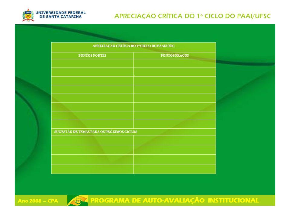 Ano 2008 – CPA PROGRAMA DE AUTO-AVALIAÇÃO INSTITUCIONAL APRECIAÇÃO CRÍTICA DO 1º CICLO DO PAAI/UFSC APRECIAÇÃO CRÍTICA DO 1° CICLO DO PAAI/UFSC PONTOS