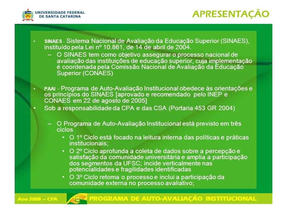 Ano 2008 – CPA PROGRAMA DE AUTO-AVALIAÇÃO INSTITUCIONAL Responsabilidades CPA :20 Representantes das unidades de ensino e setores (Relatório executivo pg 56) CSAs: 98 representantes das unidades de ensino setores pgs (Relatório executivo 62 e 63) Equipe CPA Araci Hack Catapan (Coordendora da CPA) Marcia Mafra da Silva-PREG (secretaria 40h) Ana Carine Montero-PREG (comunicação 20h) Luis Lindner (bolsista 1) Larissa Liana Garcia Moraes (bolsista 2) Sala 6 PREG fone 37218320 cpa@reitoria.ufsc.brcpa@reitoria.ufsc.br Site www.paai.ufsc.br