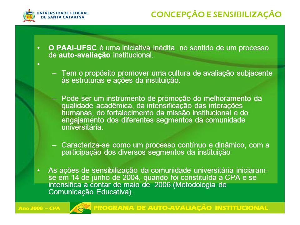 Ano 2008 – CPA PROGRAMA DE AUTO-AVALIAÇÃO INSTITUCIONAL CONCEPÇÃO E SENSIBILIZAÇÃO O PAAI-UFSC é uma iniciativa inédita no sentido de um processo de a