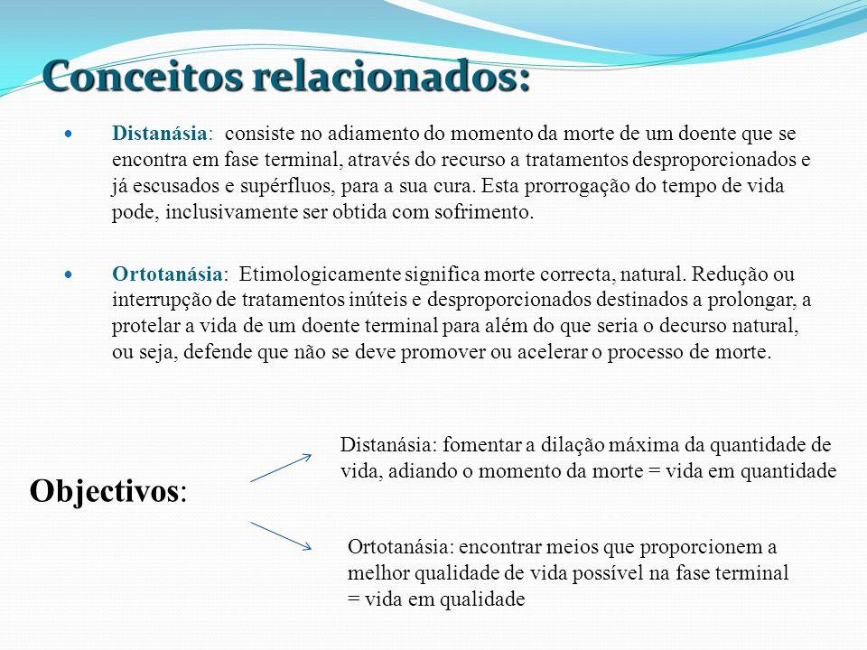 Conceitos relacionados: Distanásia: consiste no adiamento do momento da morte de um doente que se encontra em fase terminal, através do recurso a tratamentos desproporcionados e já escusados e supérfluos, para a sua cura.