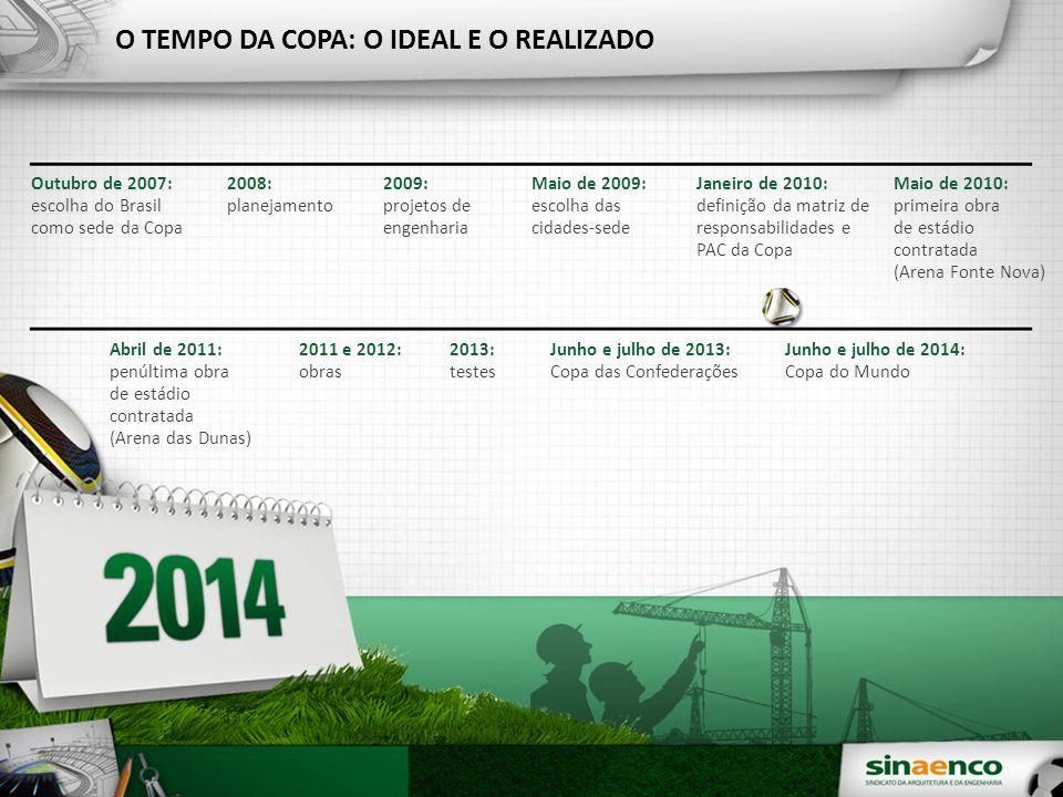 Outubro de 2007: escolha do Brasil como sede da Copa 2008: planejamento 2009: projetos de engenharia Maio de 2009: escolha das cidades-sede Janeiro de