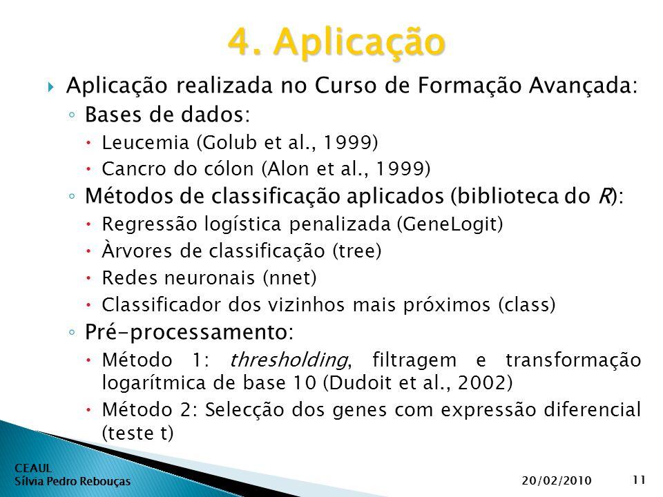 CEAUL Sílvia Pedro Rebouças 4. Aplicação 20/02/2010 11  Aplicação realizada no Curso de Formação Avançada: ◦ Bases de dados:  Leucemia (Golub et al.