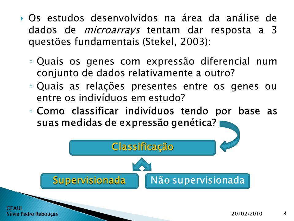  Os estudos desenvolvidos na área da análise de dados de microarrays tentam dar resposta a 3 questões fundamentais (Stekel, 2003): ◦ Quais os genes c