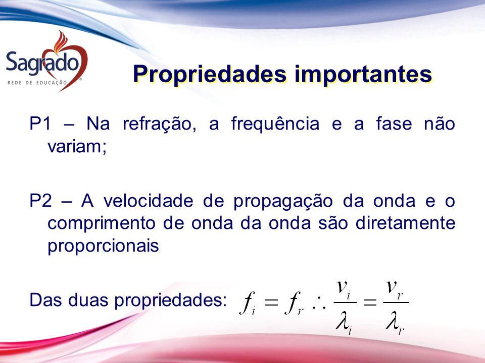 Propriedades importantes P1 – Na refração, a frequência e a fase não variam; P2 – A velocidade de propagação da onda e o comprimento de onda da onda s