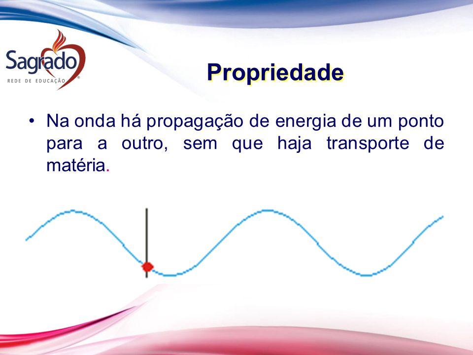 Propriedade Na onda há propagação de energia de um ponto para a outro, sem que haja transporte de matéria.