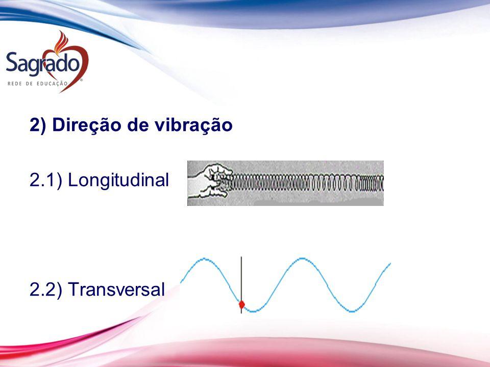 2) Direção de vibração 2.1) Longitudinal 2.2) Transversal