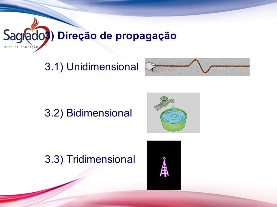 3) Direção de propagação 3.1) Unidimensional 3.2) Bidimensional 3.3) Tridimensional