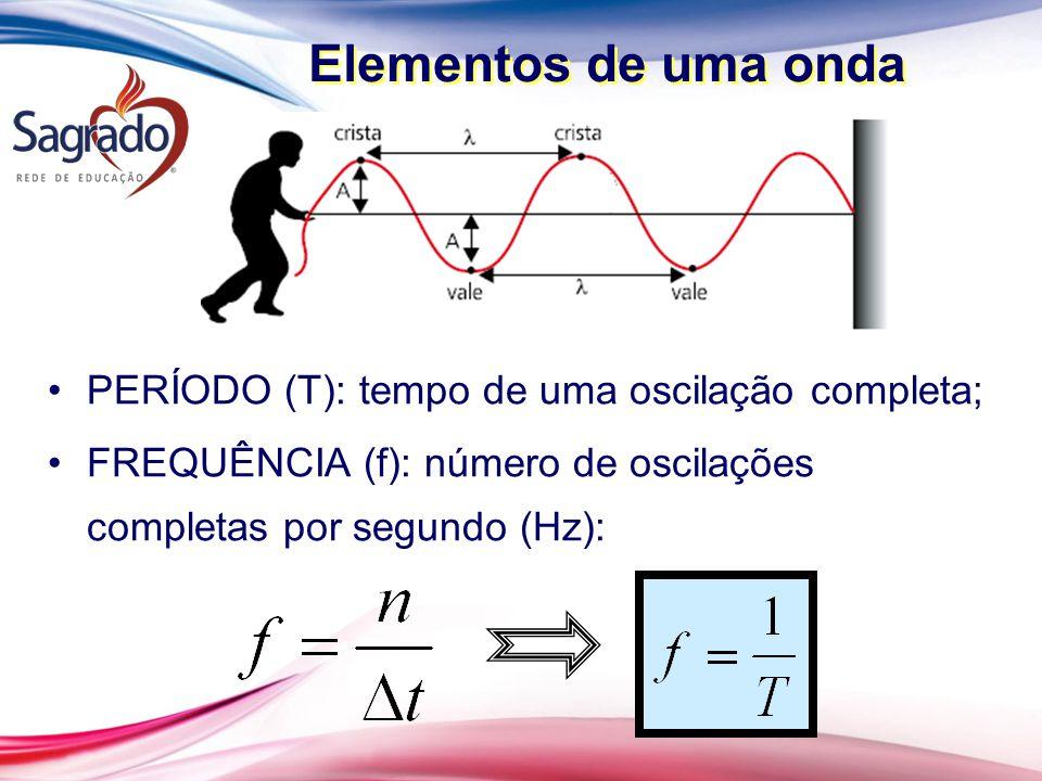 Elementos de uma onda PERÍODO (T): tempo de uma oscilação completa; FREQUÊNCIA (f): número de oscilações completas por segundo (Hz):