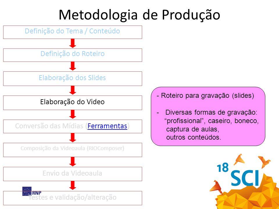 """Metodologia de Produção - Roteiro para gravação (slides) -Diversas formas de gravação: """"profissional"""", caseiro, boneco, captura de aulas, outros conte"""