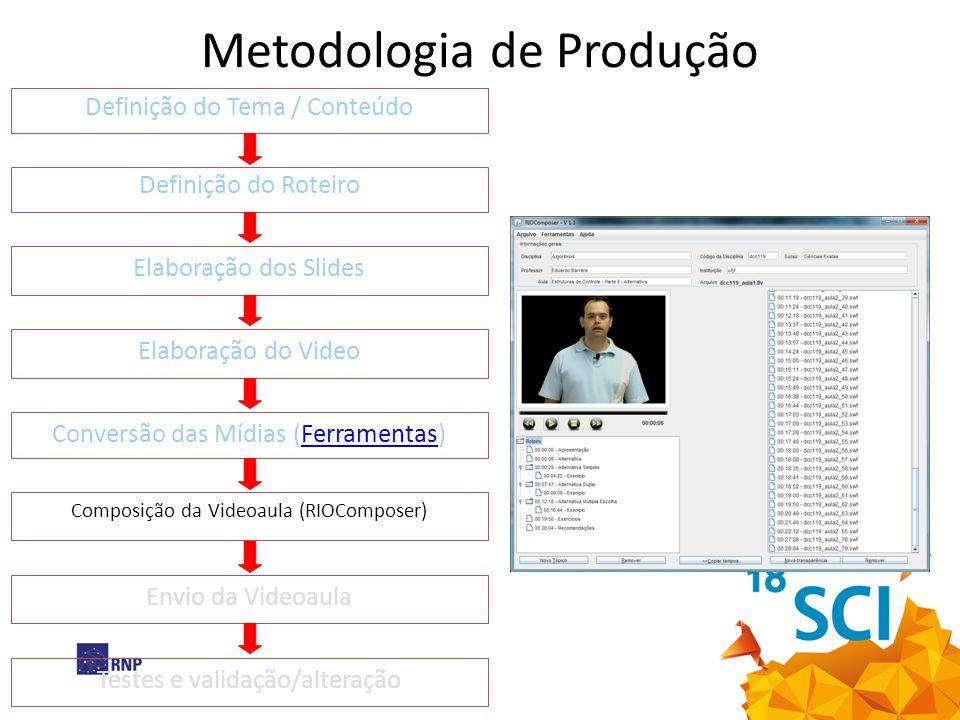 Metodologia de Produção Definição do Roteiro Elaboração dos Slides Elaboração do Video Conversão das Mídias (Ferramentas)Ferramentas Composição da Vid