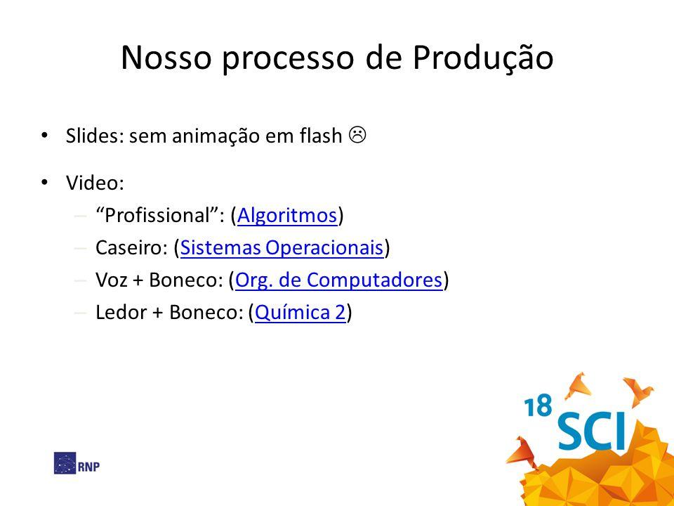 """Nosso processo de Produção Slides: sem animação em flash  Video: – """"Profissional"""": (Algoritmos)Algoritmos – Caseiro: (Sistemas Operacionais)Sistemas"""