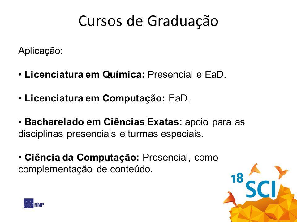 Cursos de Graduação Aplicação: Licenciatura em Química: Presencial e EaD. Licenciatura em Computação: EaD. Bacharelado em Ciências Exatas: apoio para